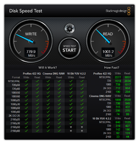 ストレージ検証Blackmagic Disk Speed Test